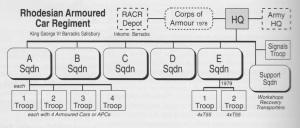 RhACR detail
