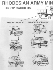 army vehicles 1