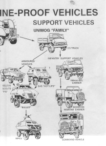 army vehicles 2