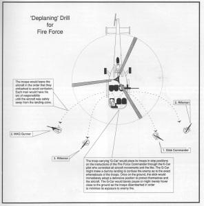 deplaning drills detail